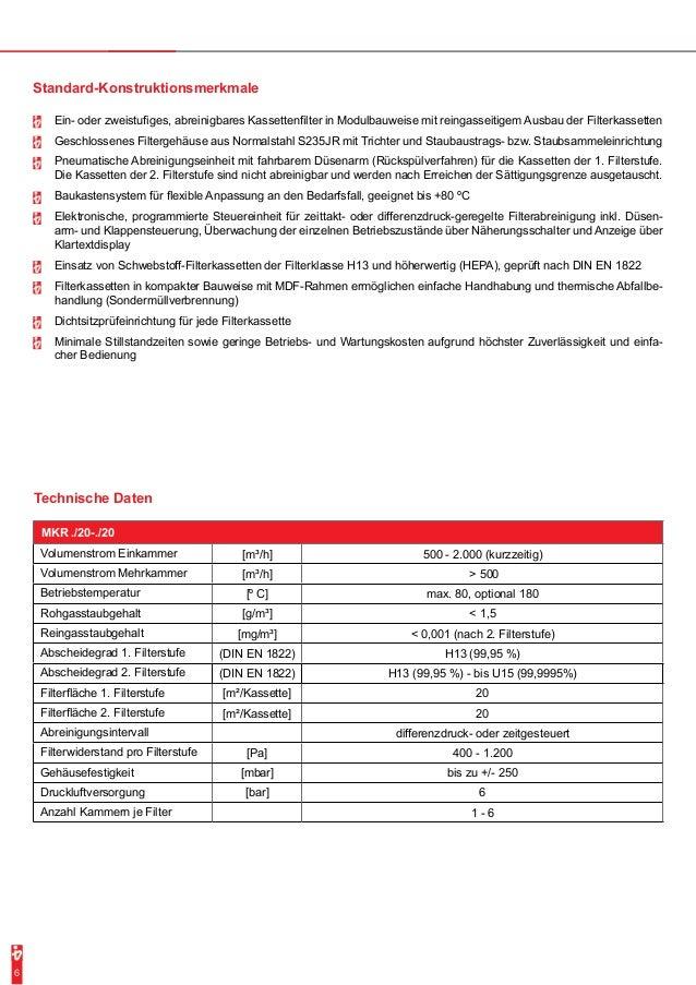 Technische Daten  MKR ./20-./20  Volumenstrom Einkammer [m³/h] 500 - 2.000 (kurzzeitig)  Volumenstrom Mehrkammer [m³/h] > ...