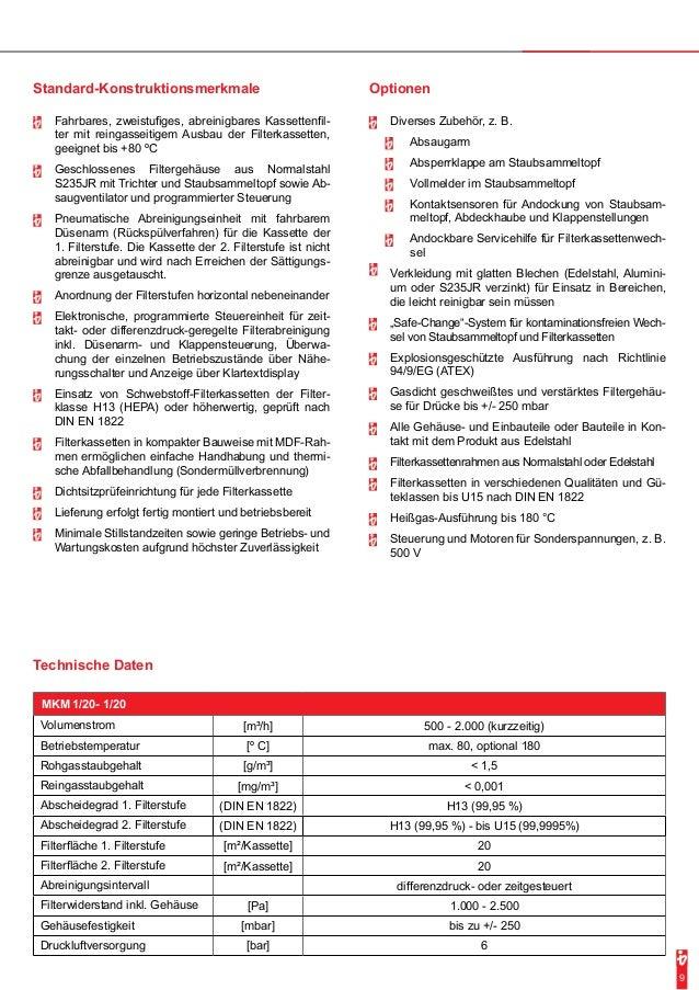 Technische Daten  MKM 1/20- 1/20  Volumenstrom [m³/h] 500 - 2.000 (kurzzeitig)  Betriebstemperatur [º C] max. 80, optional...