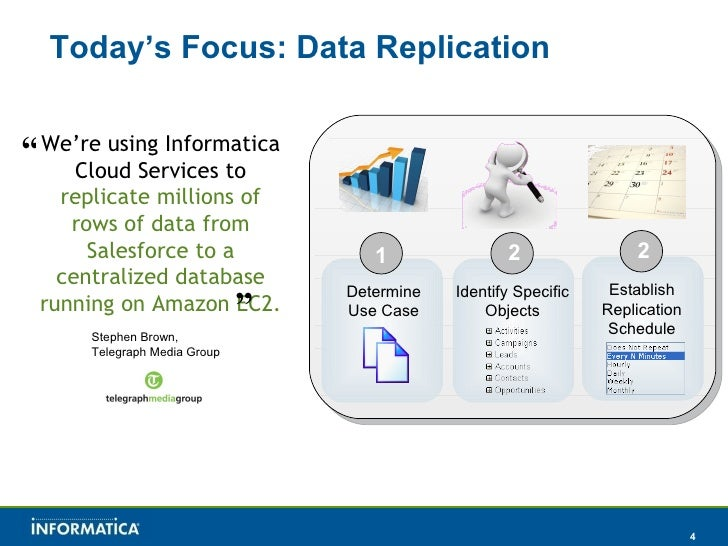 Data Replication as a Service with the Informatica Cloud