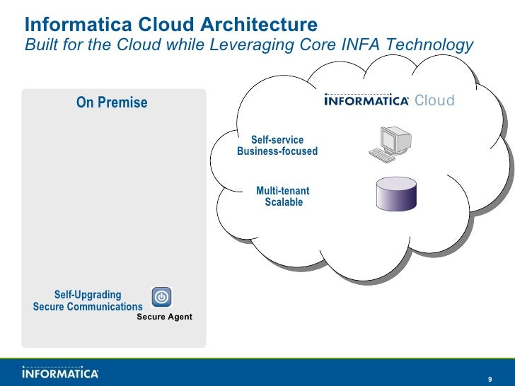 Informatica cloud enterprise class data integration as a for Informatica 9 architecture