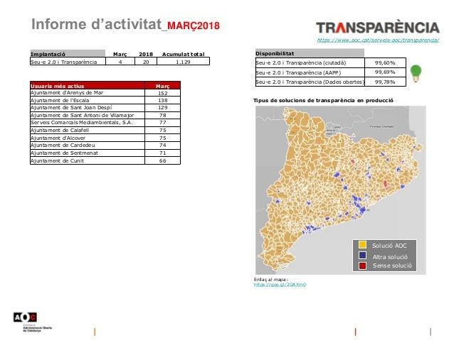 Informe d'activitat_MARÇ2018 Disponibilitat Seu-e 2.0 i Transparència (ciutadà) 99,60% Seu-e 2.0 i Transparència (AAPP) 99...