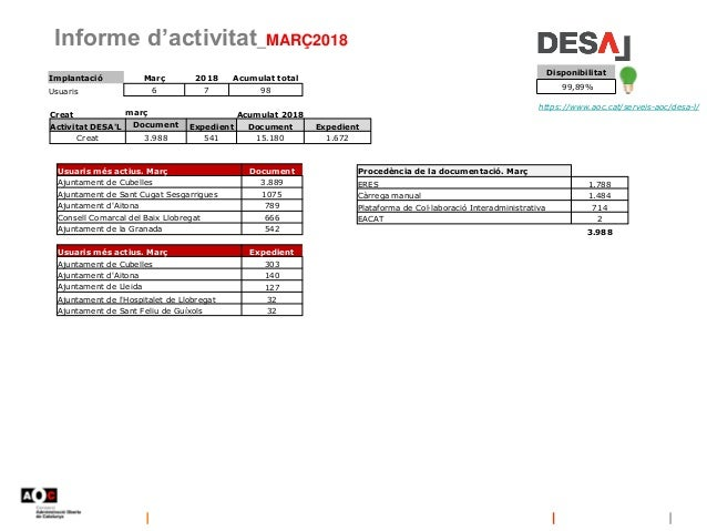 Informe d'activitat_MARÇ2018 https://www.aoc.cat/serveis-aoc/desa-l/ Disponibilitat 99,89% Implantació Març 2018 Acumulat ...