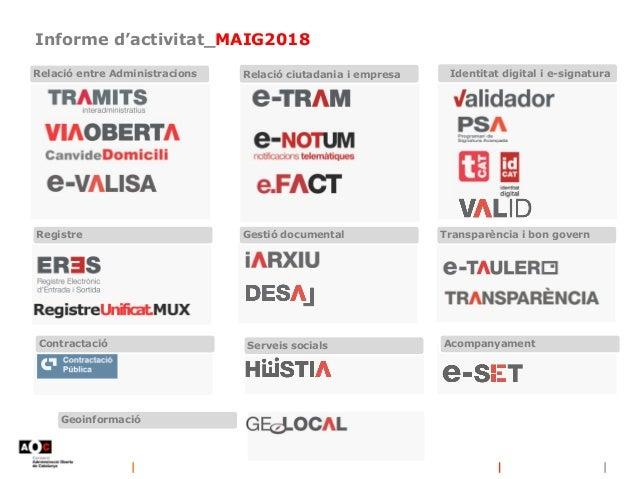 Informe d'activitat_MAIG2018 Relació entre Administracions Relació ciutadania i empresa Identitat digital i e-signatura Re...