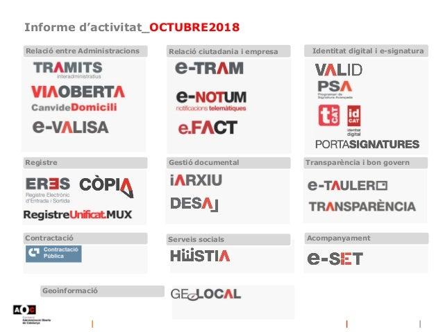 Informe d'activitat_OCTUBRE2018 Relació entre Administracions Relació ciutadania i empresa Identitat digital i e-signatura...