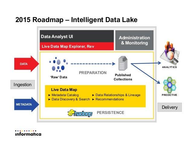 data lake platform Bringing Strategy to Life: Using an Intelligent Data Platform to Beco…