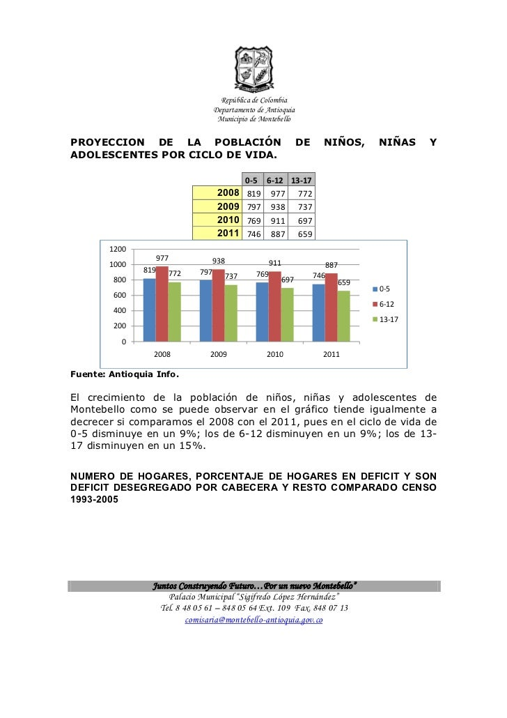 República de Colombia                                   Departamento de Antioquia                                    Munic...