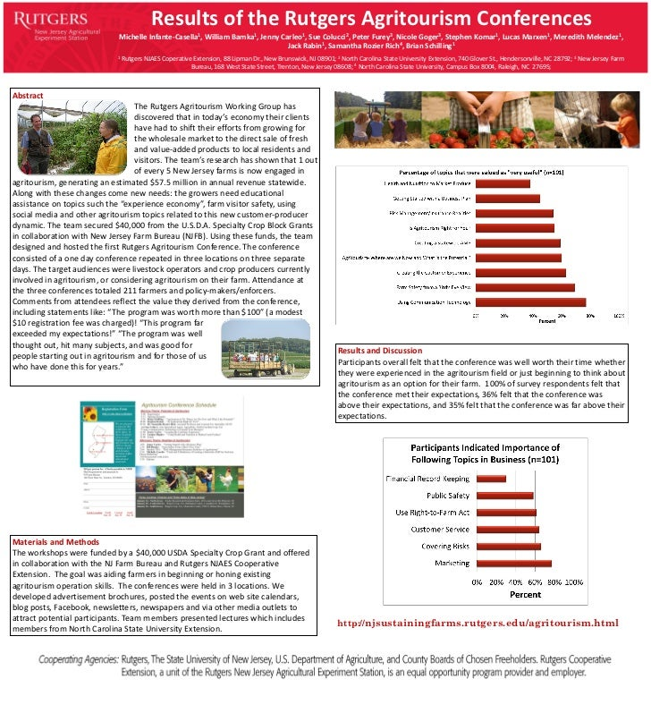 Results of the Rutgers Agritourism Conferences                             Michelle Infante-Casella1, William Bamka1, Jenn...