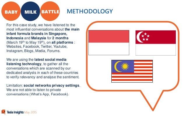 social media case study singapore Case study case study all  singapore institute of management  seo agency china agency seo shanghai / social media service agency social media china .