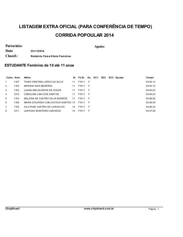 CORRIDA POPOULAR 2014 LISTAGEM EXTRA OFICIAL (PARA CONFERÊNCIA DE TEMPO) 23/11/2014 Relatório Faixa Etária Feminino Chip|B...