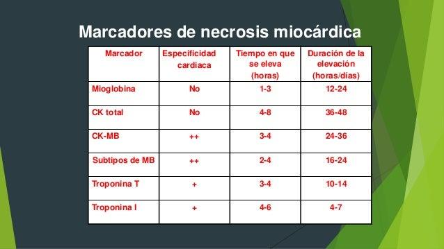 MARCADORES DE NECROSIS MIOCARDICA EBOOK