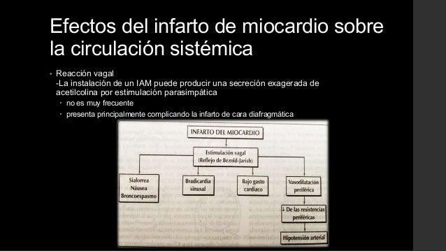 • Reacción adrenérgica.La instalación de un IAM va seguida de una reacción de alarma Manifestada por secreción de catecol...