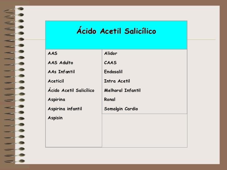 Ácido Acetil Salicílico AAS  AAS Adulto  AAs Infantil   Aceticil  Ácido Acetil Salicílico   Aspirina  Aspirina infantil   ...