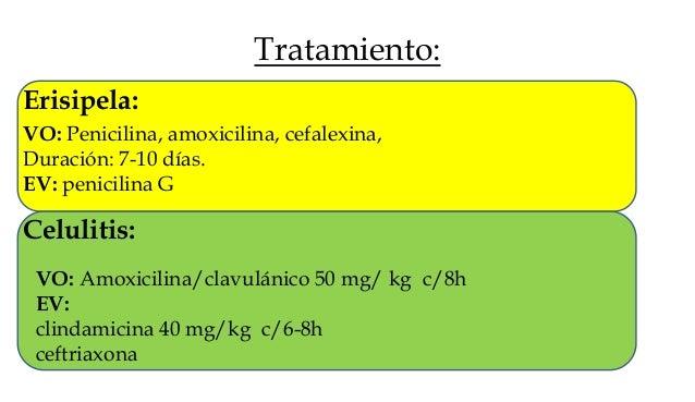 Tratamiento • Drenaje!!! • Antibióticos sistémicos?  Menores de 5 años  Inmunodeprimidos  Celulitis de base
