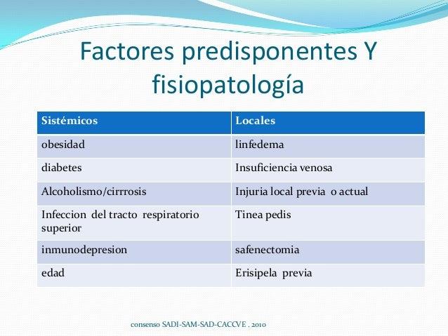 Factores predisponentes Y fisiopatología Sistémicos  Locales  obesidad  linfedema  diabetes  Insuficiencia venosa  Alcohol...