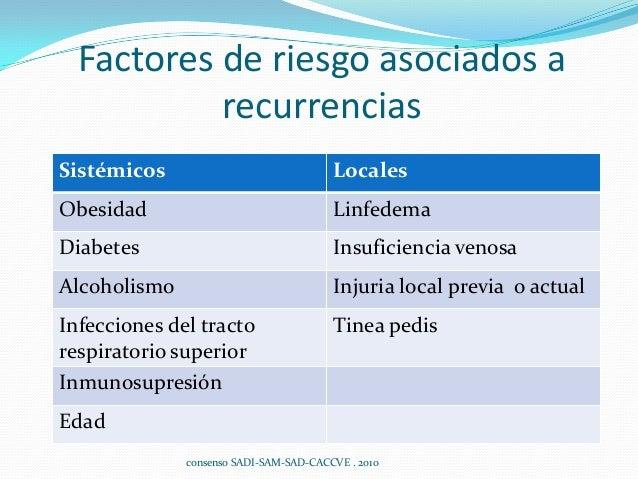 Medidas preventivas farmacológicas  Penicilina benzatínica 1.2 a 2.4 MU cada 3 ó 4 semanas       (BII) Penicilina V 2...