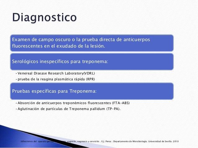Infecciones ginecológicas