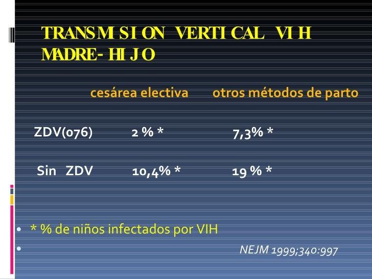 TRANSMISION VERTICAL VIH MADRE-HIJO <ul><li>cesárea electiva  otros métodos de parto </li></ul><ul><li>ZDV(076)  2 % *  7,...