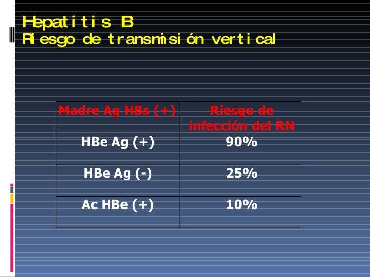 Hepatitis B Riesgo de transmisión vertical