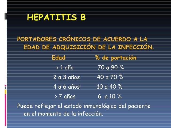 HEPATITIS B <ul><li>PORTADORES CRÓNICOS DE ACUERDO A LA EDAD DE ADQUISICIÓN DE LA INFECCIÓN. </li></ul><ul><li>Edad  % de ...