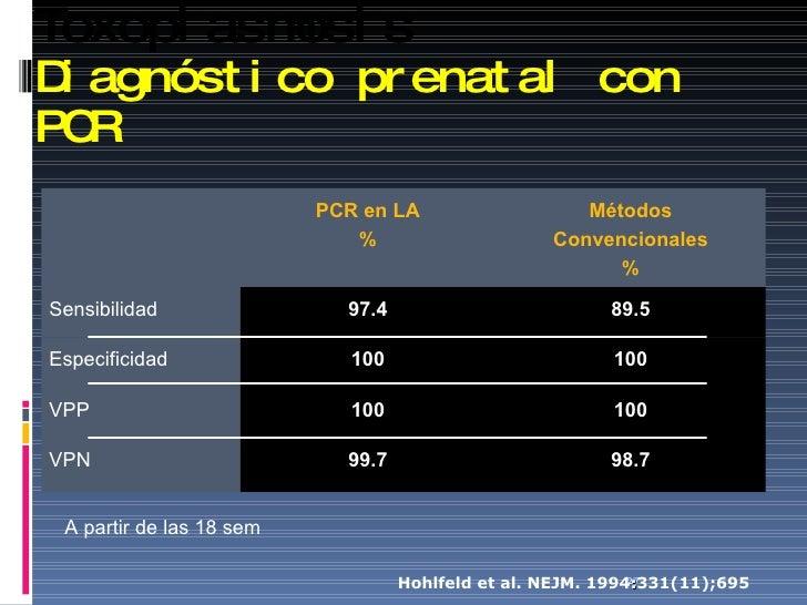 Toxoplasmosis Diagnóstico prenatal con PCR Hohlfeld et al. NEJM. 1994 : 331(11);695 A partir de las 18 sem PCR en LA % Mét...