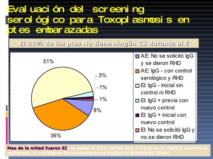 Evaluación del screening serológico para Toxoplasmosis en ptes embarazadas El 21% de las ptes No tiene ningún CS durante e...