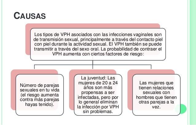 SÍNTOMAS Cuando la infección con los tipos de VPH de alto riesgo se produce, normalmente no hay síntomas. A menudo, la pri...