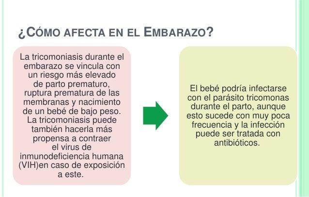 SÍNTOMAS Los síntomas pueden comenzar al poco tiempo de haber contraído la infección o manifestarse mucho después. Los sín...
