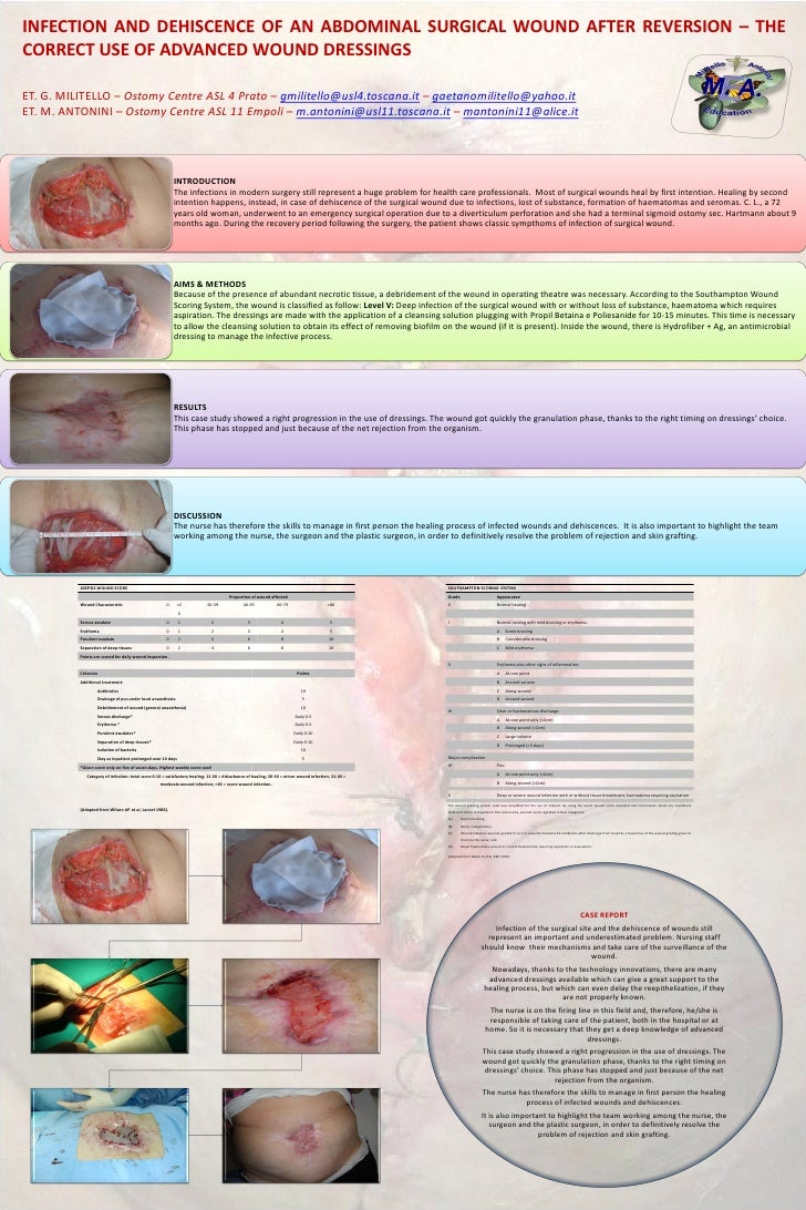 Infection and dehiscence - 10th ECET Congress Oporto 2009