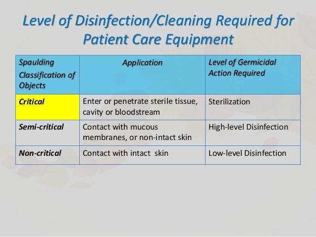 Infection Control In Burn Icu