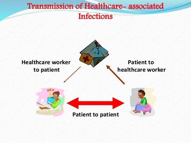 prevention of healthcare associated infections in Reduce the risk of healthcare associated infections by using the toolkits and guidance on how to tackle the likes of methicillin-resistant staphylococcus aureus (mrsa.