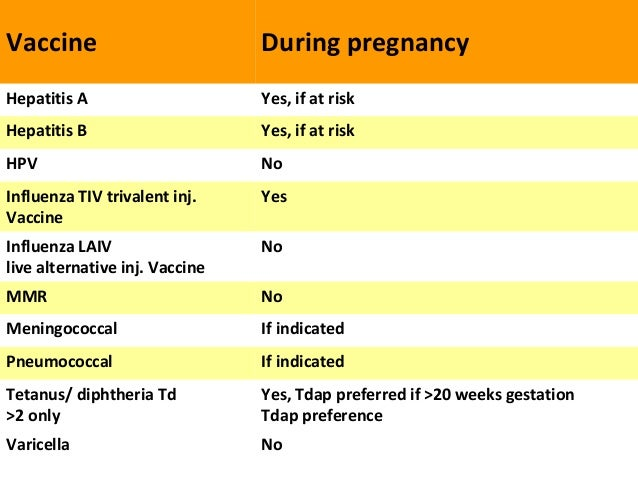rubella in pregnancy