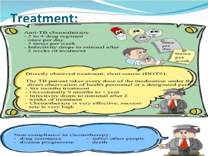 Treatment: 06/07/09