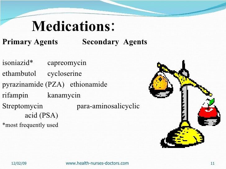 <ul><li>Medications:  </li></ul><ul><li>Primary Agents  Secondary  Agents  </li></ul><ul><li>isoniazid* capreomycin </li><...