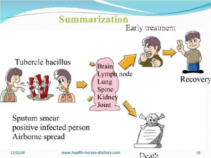 06/07/09 Summarization  www.health-nurses-doctors.com