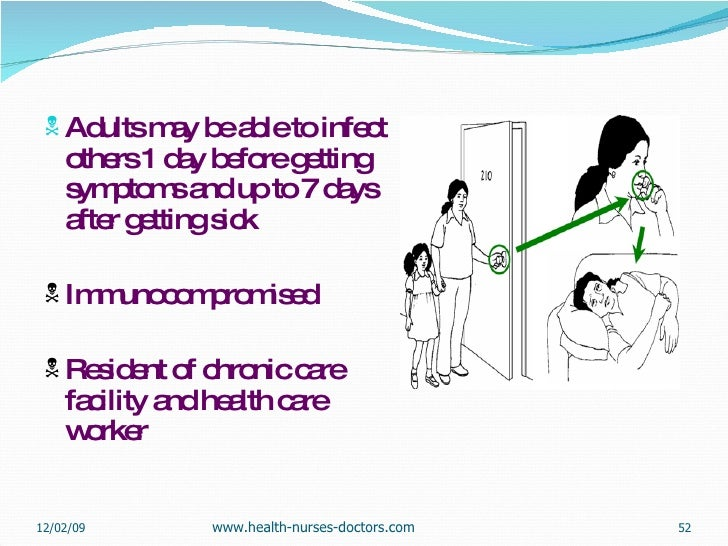 <ul><li>Adults may be able to infect others 1 day before getting symptoms and up to 7 days after getting sick </li></ul><u...