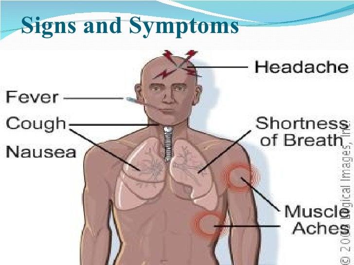 Signs and Symptoms 06/07/09 www.health-nurses-doctors.com
