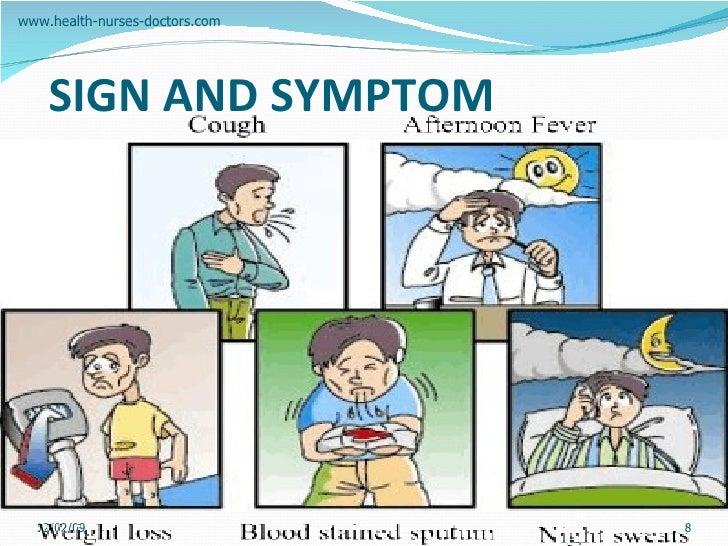 SIGN AND SYMPTOM 06/07/09 www.health-nurses-doctors.com