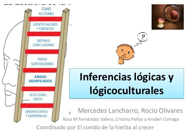 Inferencias lógicas y lógicoculturales Mercedes Lancharro, Rocío Olivares Rosa M Fernández Valero, Cristina Peñas y Anabel...