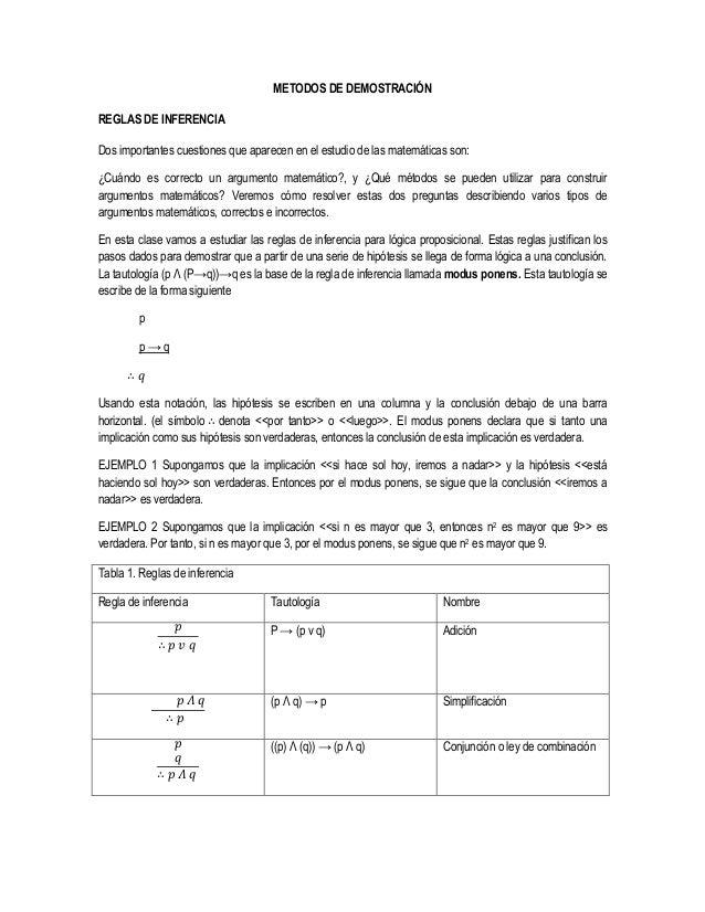 METODOS DE DEMOSTRACIÓNREGLAS DE INFERENCIADos importantes cuestiones que aparecen en el estudio de las matemáticas son:¿C...