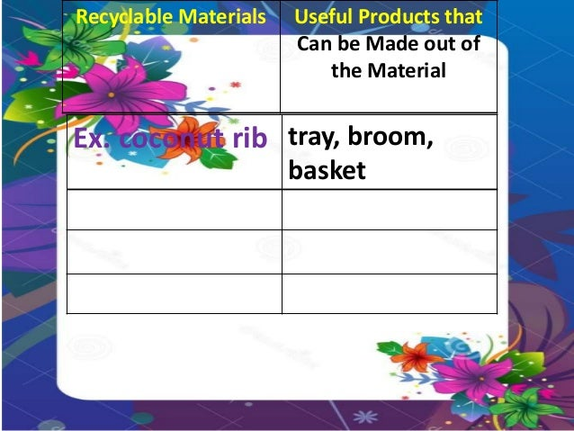 Inferring useful products that can be formed out of local for Waste material to useful products