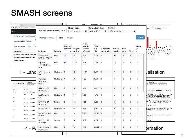 Inferring visual behaviour from user interaction data on a medical dashboard Slide 3