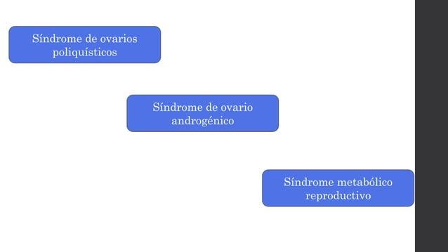 Síndrome de ovarios poliquísticos Síndrome de ovario androgénico Síndrome metabólico reproductivo