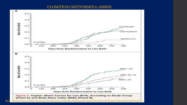 LETROZOL vs CLOMIFENO EN INDUCCION DE OVULACION