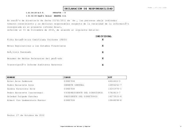Fecha : 27 / 10 / 2012 DECLARACION DE RESPONSABILIDAD 1.01.04.00 R.U.T. 99564750 - 8 1.01.02.00 Razón Social SMARTEL S.A....