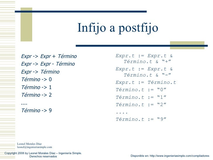 Infijo a postfijo <ul><li>Expr  ->  Expr  +  Término </li></ul><ul><li>Expr  ->  Expr  -  Término </li></ul><ul><li>Expr  ...