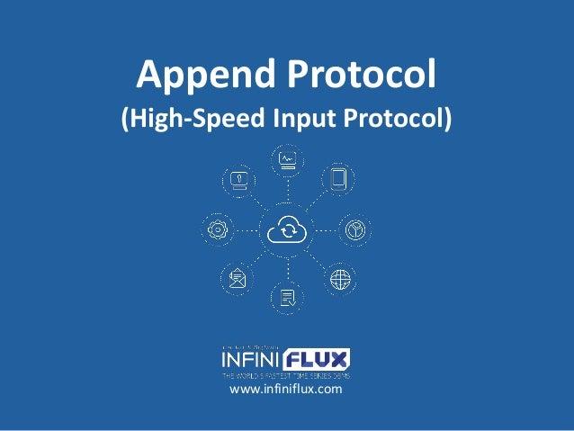 Append Protocol (High-Speed Input Protocol) www.infiniflux.com
