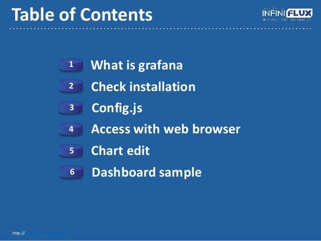 Grafana Chart using InfiniFlux