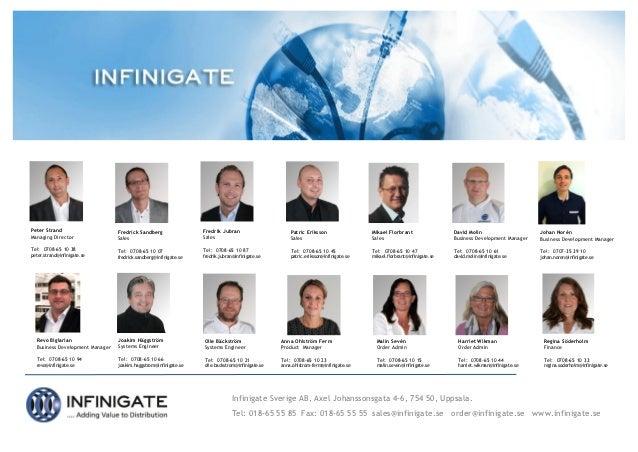 Infinigate - din expert på IT-säkerhetPeter Strand                     Fredrick Sandberg                 Fredrik Jubran   ...