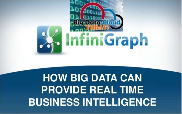 1HOW BIG DATA CANPROVIDE REAL TIMEBUSINESS INTELLIGENCE