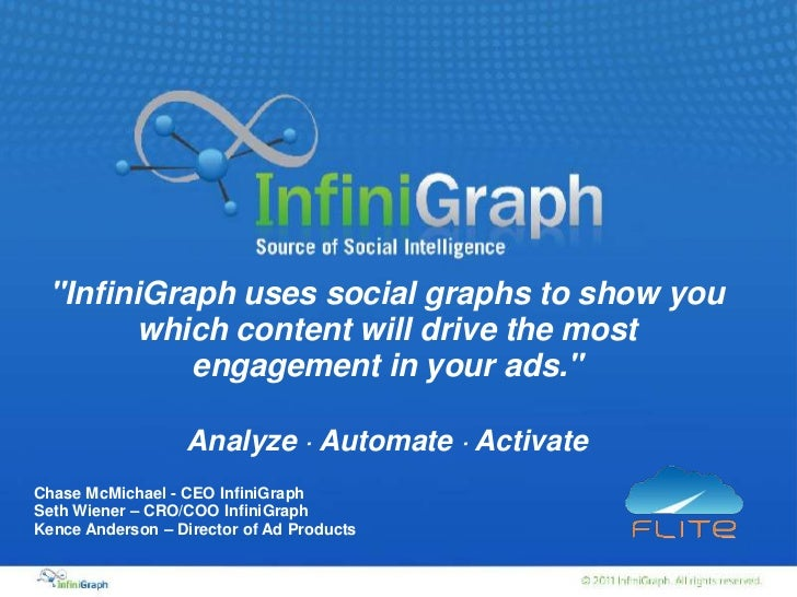 """InfiniGraph uses social graphs to show you        which content will drive the most           engagement in your ads.""   ..."